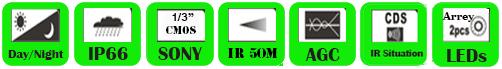 IP Camera WMV-4720AN
