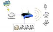 ติตตั้งระบบ Wi-Fi HotSpot หอพัก